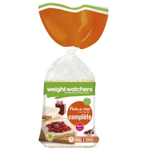 Pain Weight Watchers® Weight Watchers Pain Concept Services